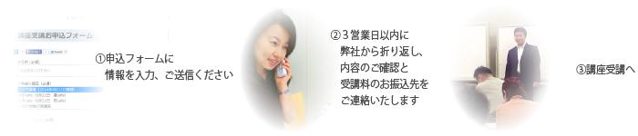 1)申込フォームに入力、ご送信ください 2)3営業日以内に弊社より折り返し、内容のご確認とお振込先のご連絡をいたします 3)講座受講へ
